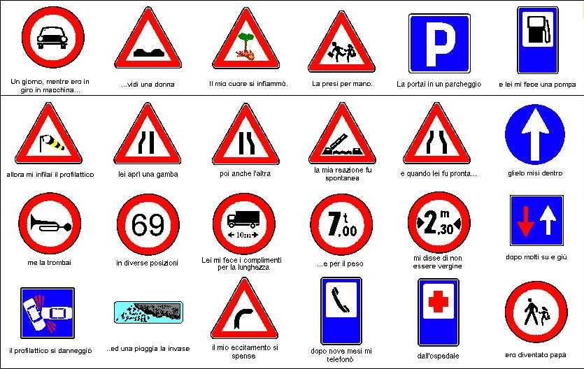 Segnali stradali leggere da sinistra verso destra ;-)
